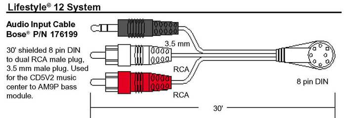 [SCHEMATICS_48ZD]  Bose Repair Service   Bose Lifestyle 12 Wiring Diagram      Bose Repair Service