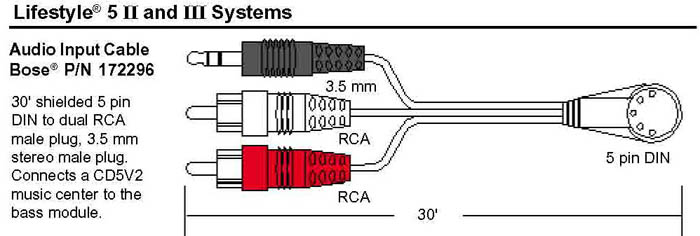 Lifestyle 5 II III 172296 bose repair service bose lifestyle 5 wiring diagram at reclaimingppi.co