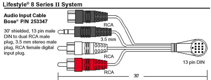 Lifestyle 8 II 253347 bose lifestyle 8 repairs bose lifestyle 5 wiring diagram at reclaimingppi.co